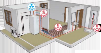Installazione pompe di calore mitsubishi a pisa lucca e for Pex sistema di riscaldamento ad acqua calda